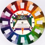 kleurencirkel-300x297
