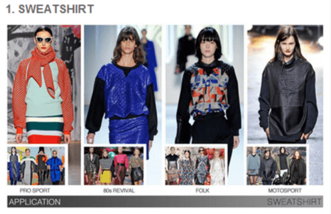 WeConnectFashion Trends sweater